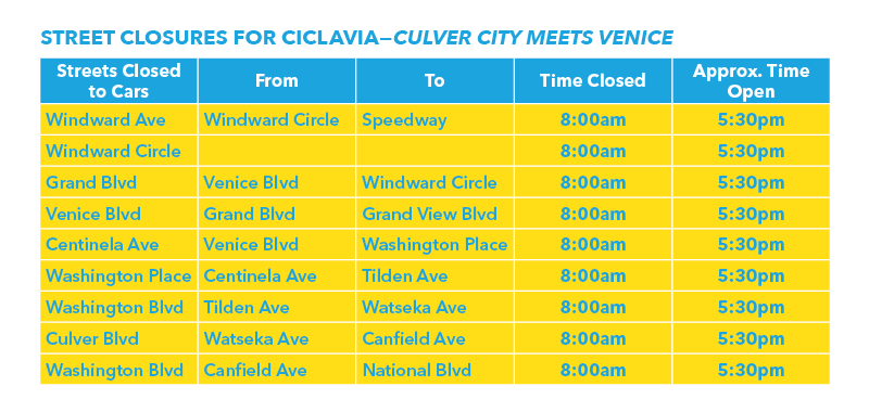 ciclavia_culver_closure_grid_4.png