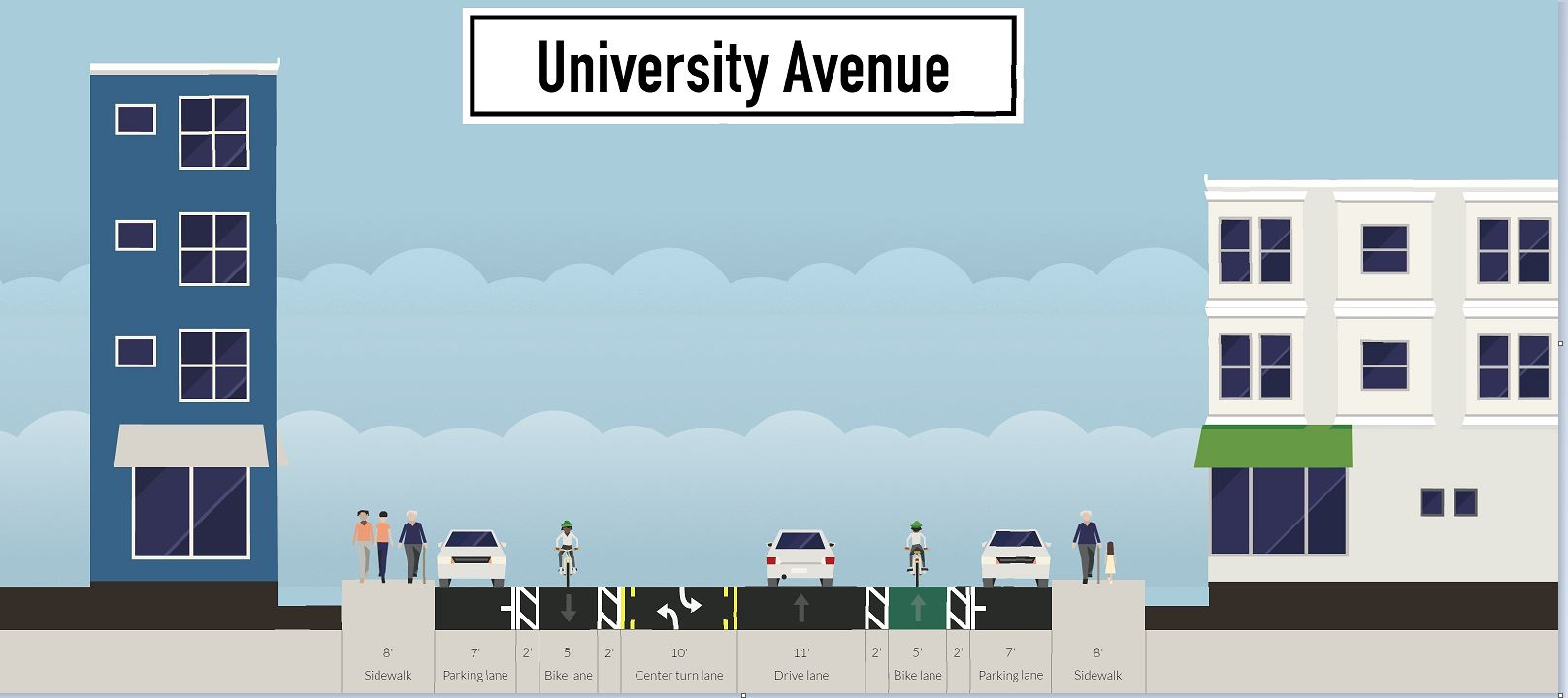 Capture_University_AVenue.jpg