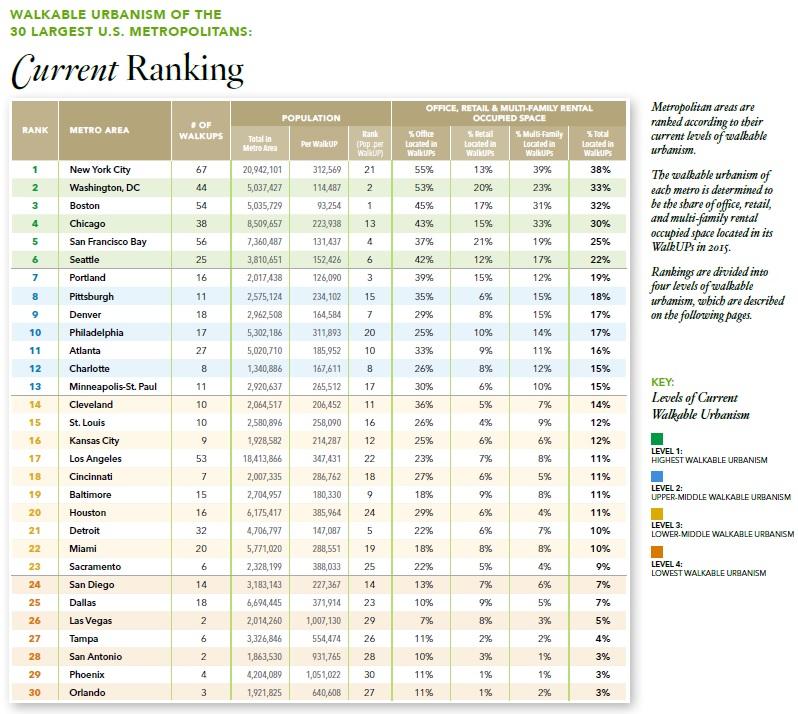 current_rankings.jpg
