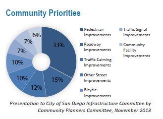 Capture_community_priorities.JPG