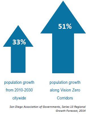 Capture_growth_comparison.JPG