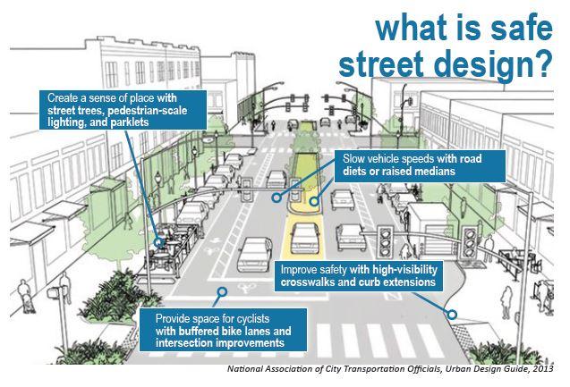 Capture_what_is_safe_street_design.JPG