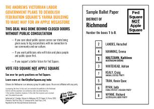 Voting scorecard