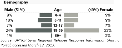 demography.png