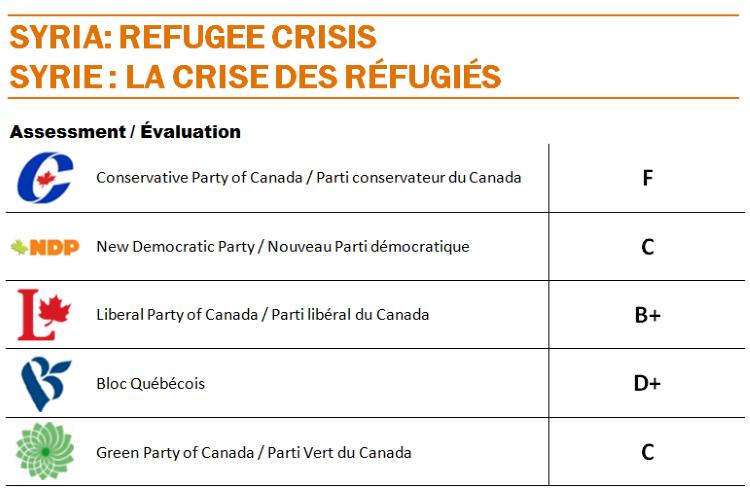 grid_refugees.PNG