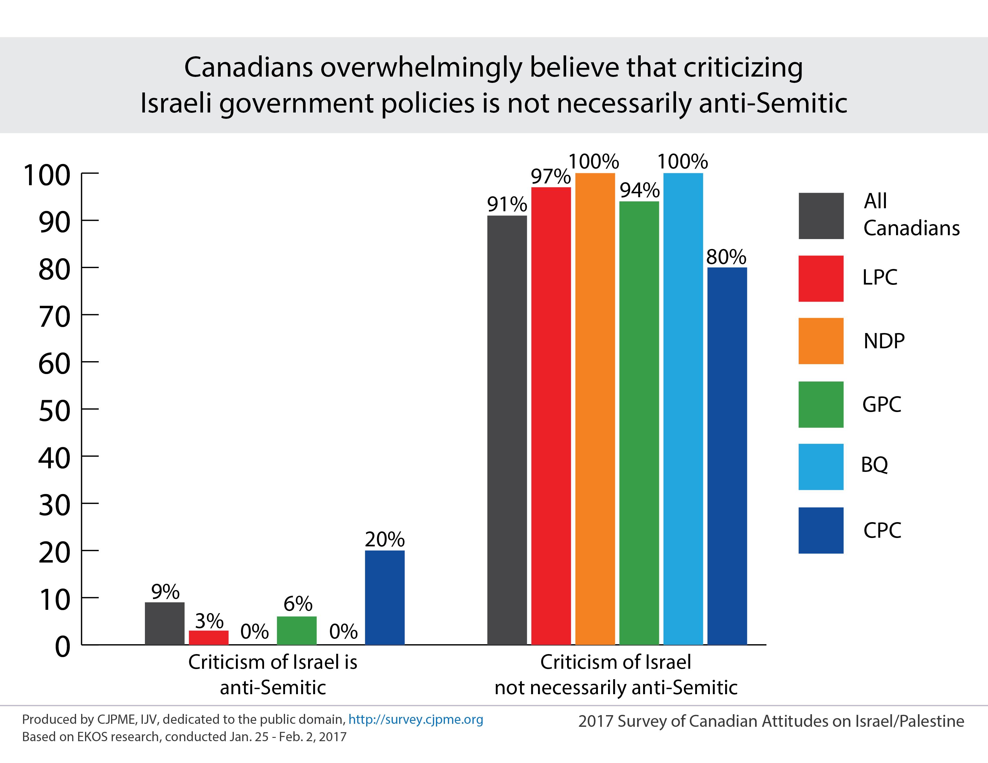 Charts_anti-semitism.png