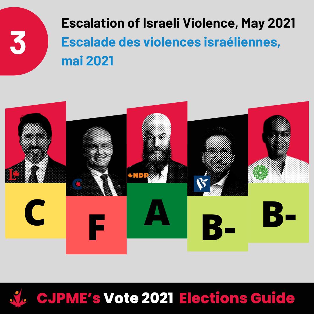 Violence_May_2021.png