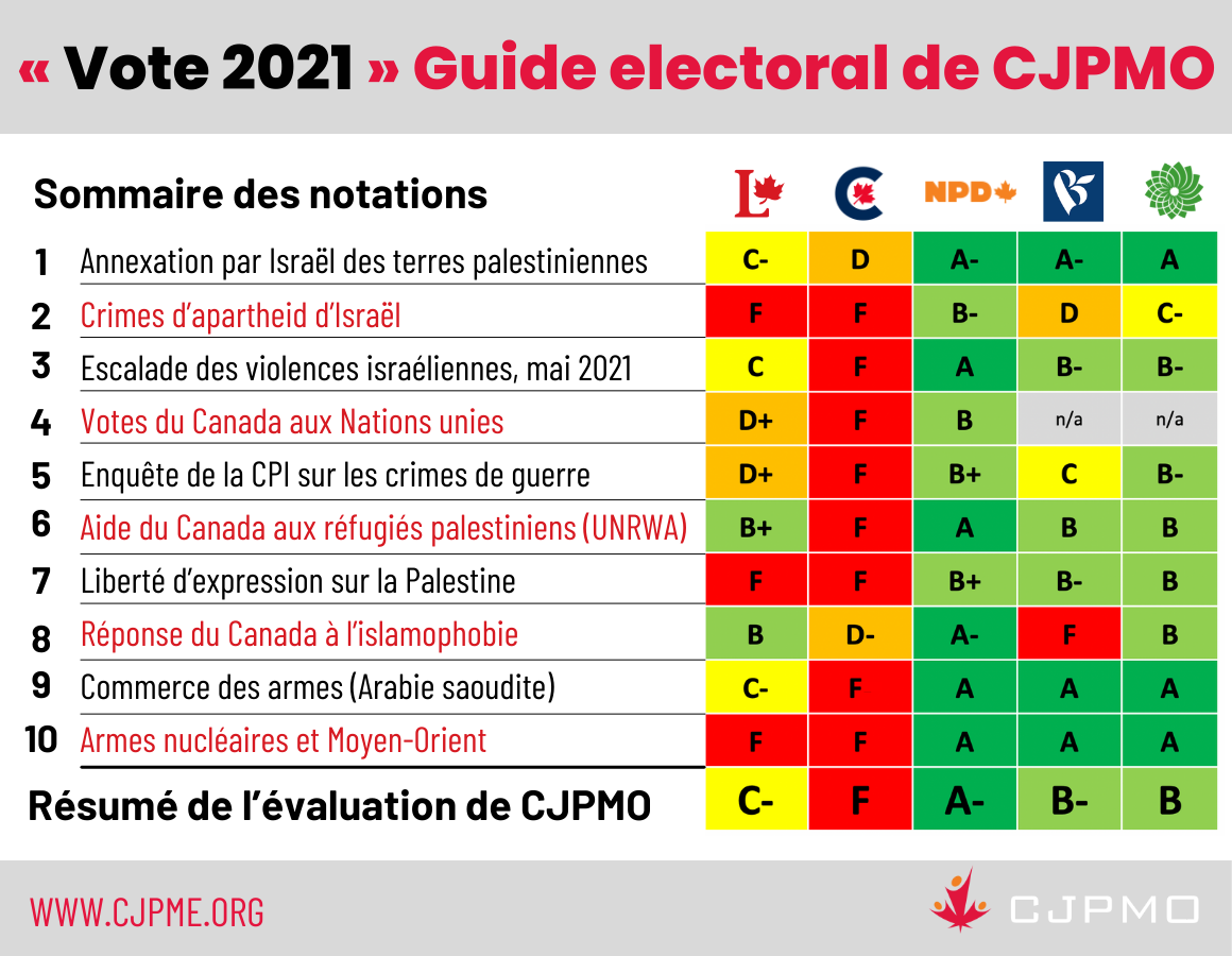 Fr_-_Summary_Ratings_Vote_2021_email.png