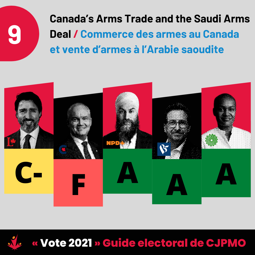Arms_Trade-Saudi.png