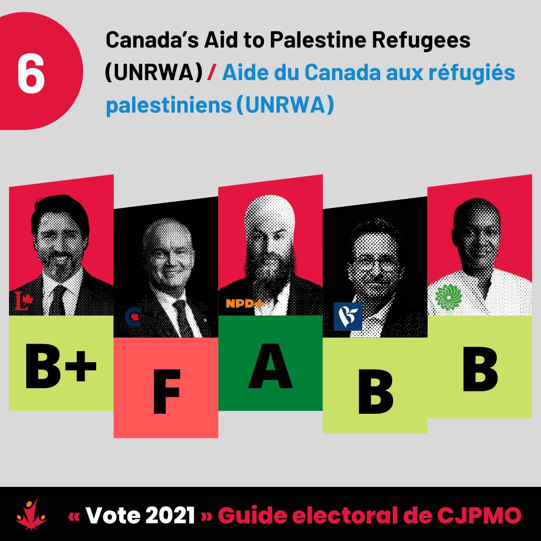 UNRWA.png
