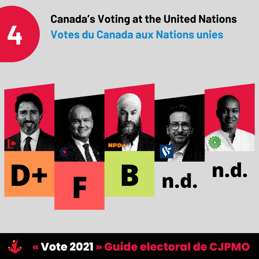Voting_at_UN.png