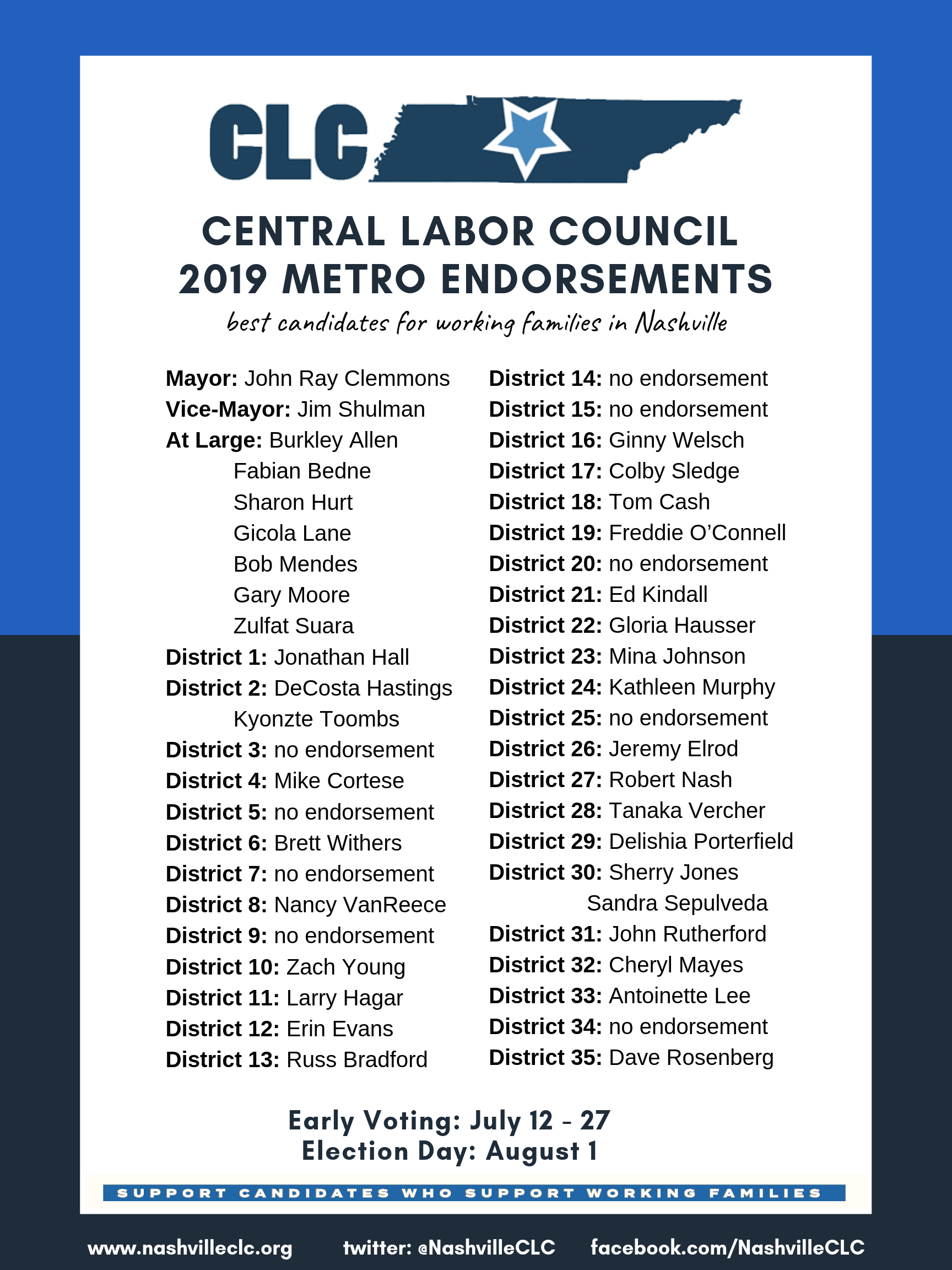 CENTRAL_LABOR_COUNCIL_2019_METRO_NASHVILLE_ENDORSEMENTS.png