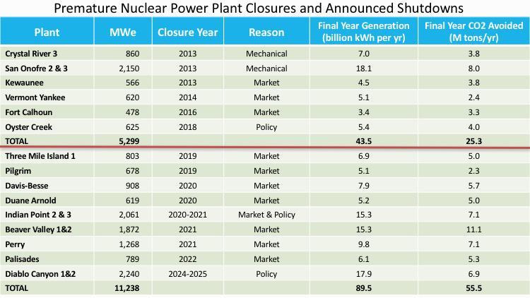 plants-closed-announced.jpg