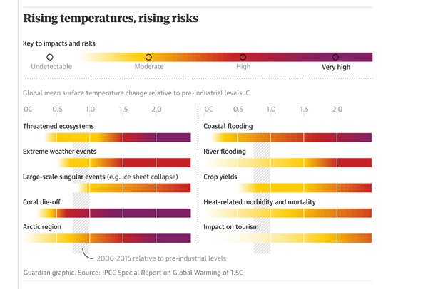 IPCC_2018.fw_.png