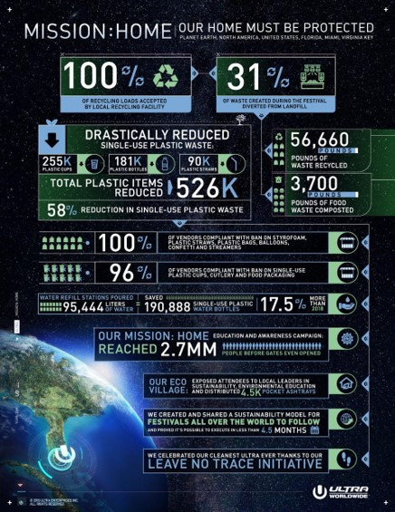Ultra_Final_Impact_Numbers.jpg