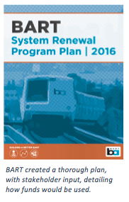BART_System_Renewal_Plan_with_text.png