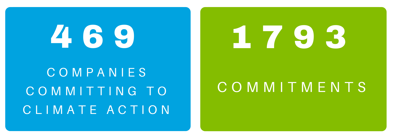 Commitments_dec.png