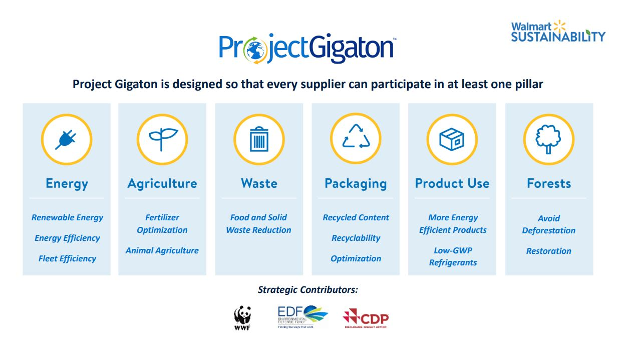 project_gigaton.JPG