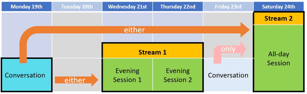 Interstate_Training_Schedule_-_Convo_1.PNG