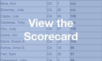 scorecard-thumb.png