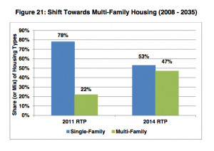 MultiFamily_Housing-300x212.png