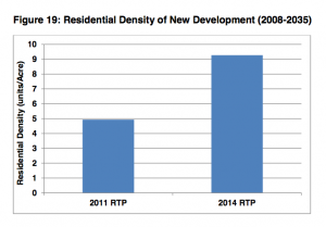 Residential_Density-300x209.png