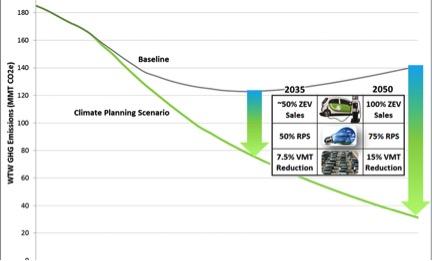 Climate_planning_scenario_graph.jpg