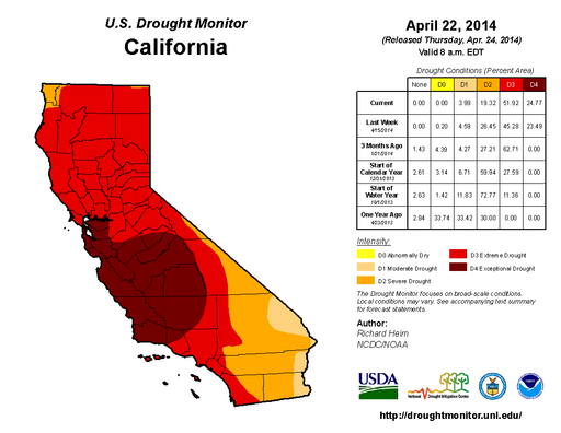 California Drought is now in its fourth year