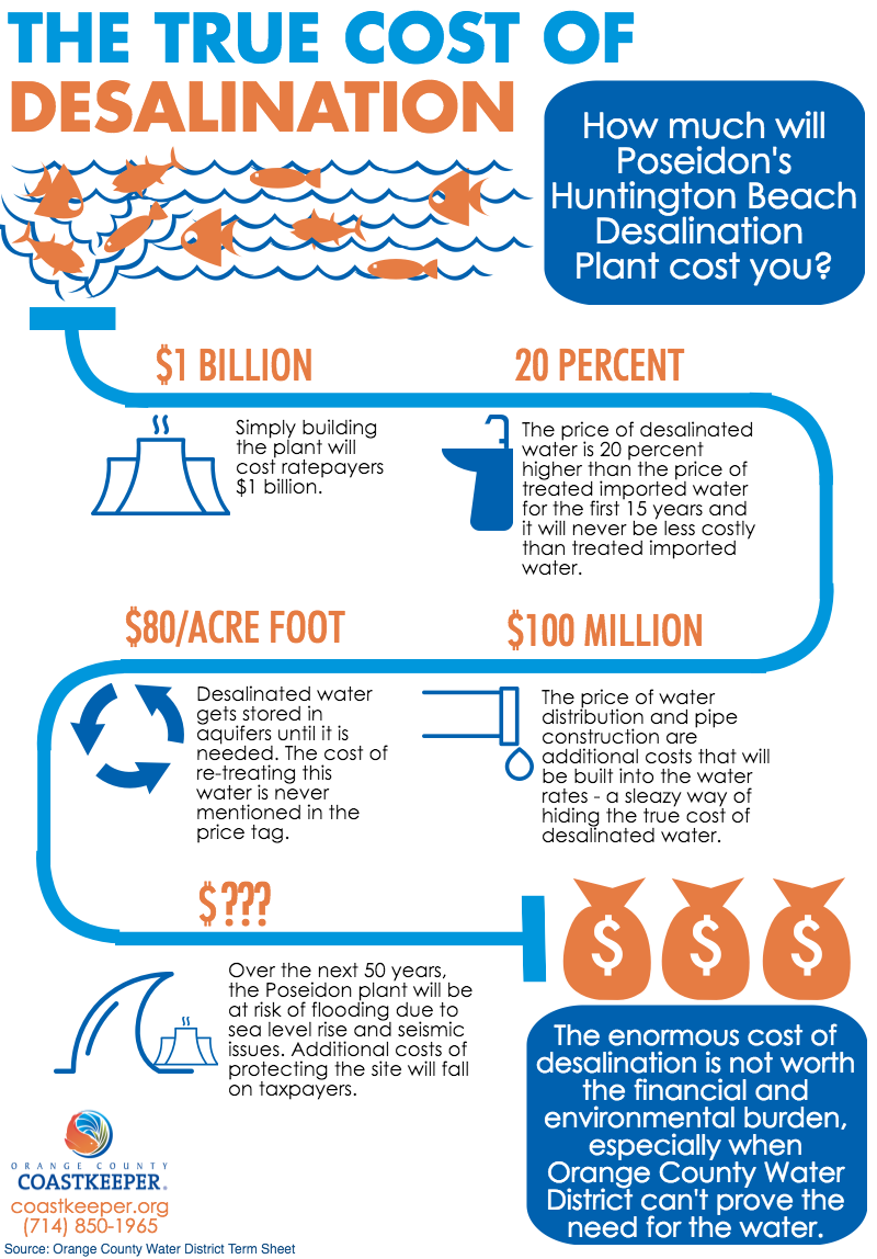 How much will the Poseidon desalination plant cost Orange County?