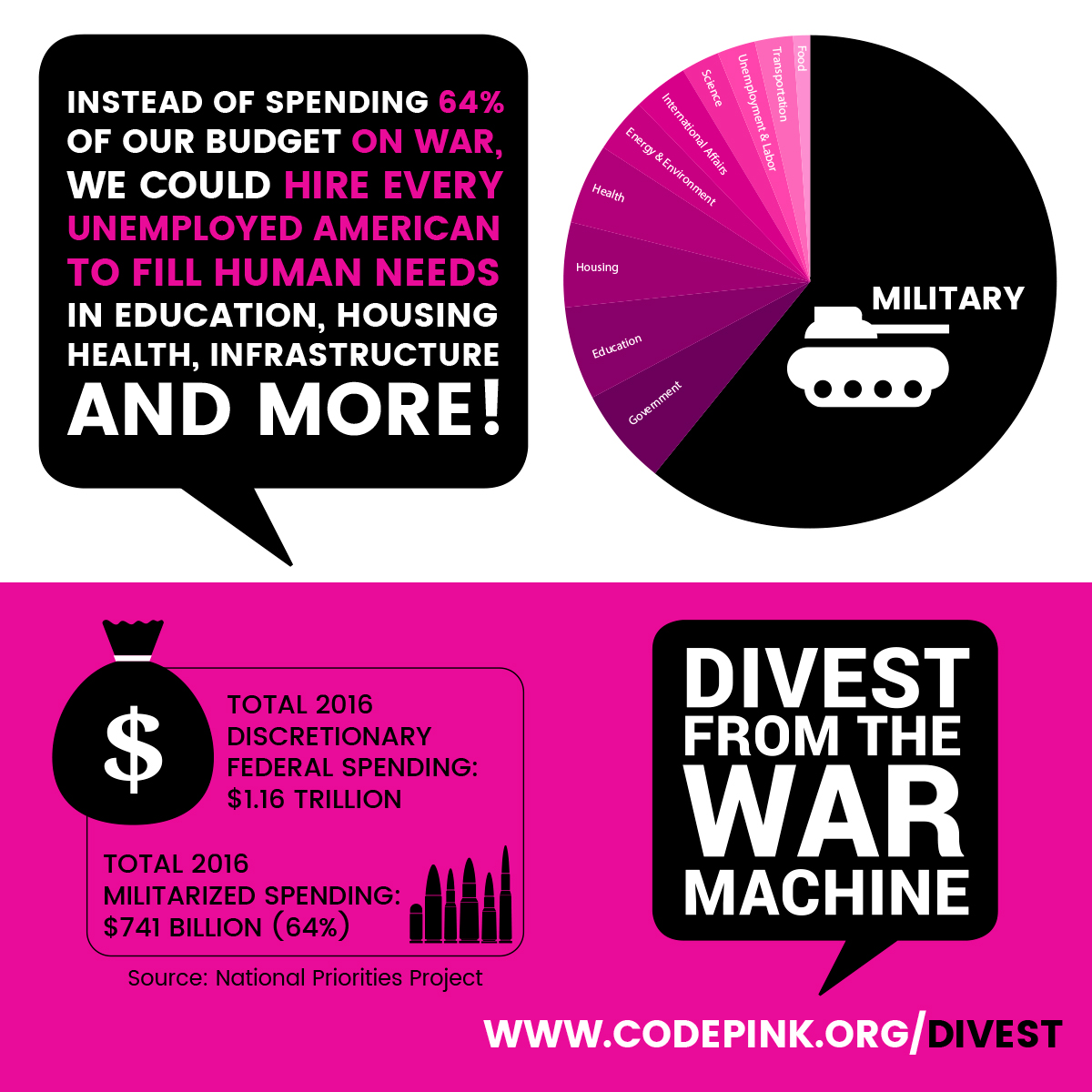 Divest_InfoGraphic_Final_instagram-2.jpg