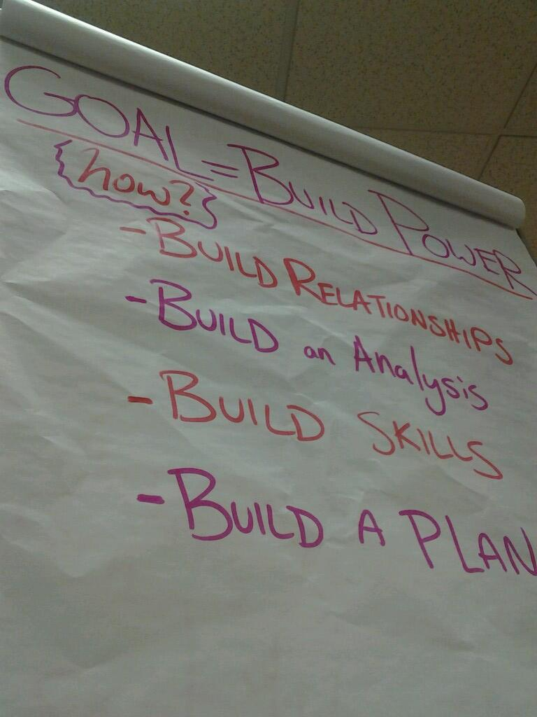 Build Relationships, Build an Analysis, Build Skills, Build a Plan
