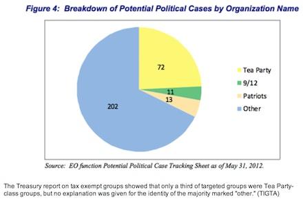 IRS_chart.jpg