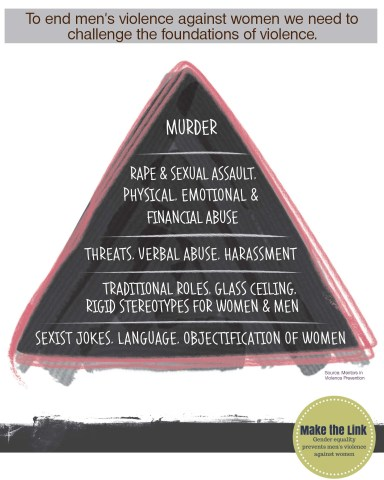 makethelink-pmvaw-pyramid-poster-e1440783994116.jpg
