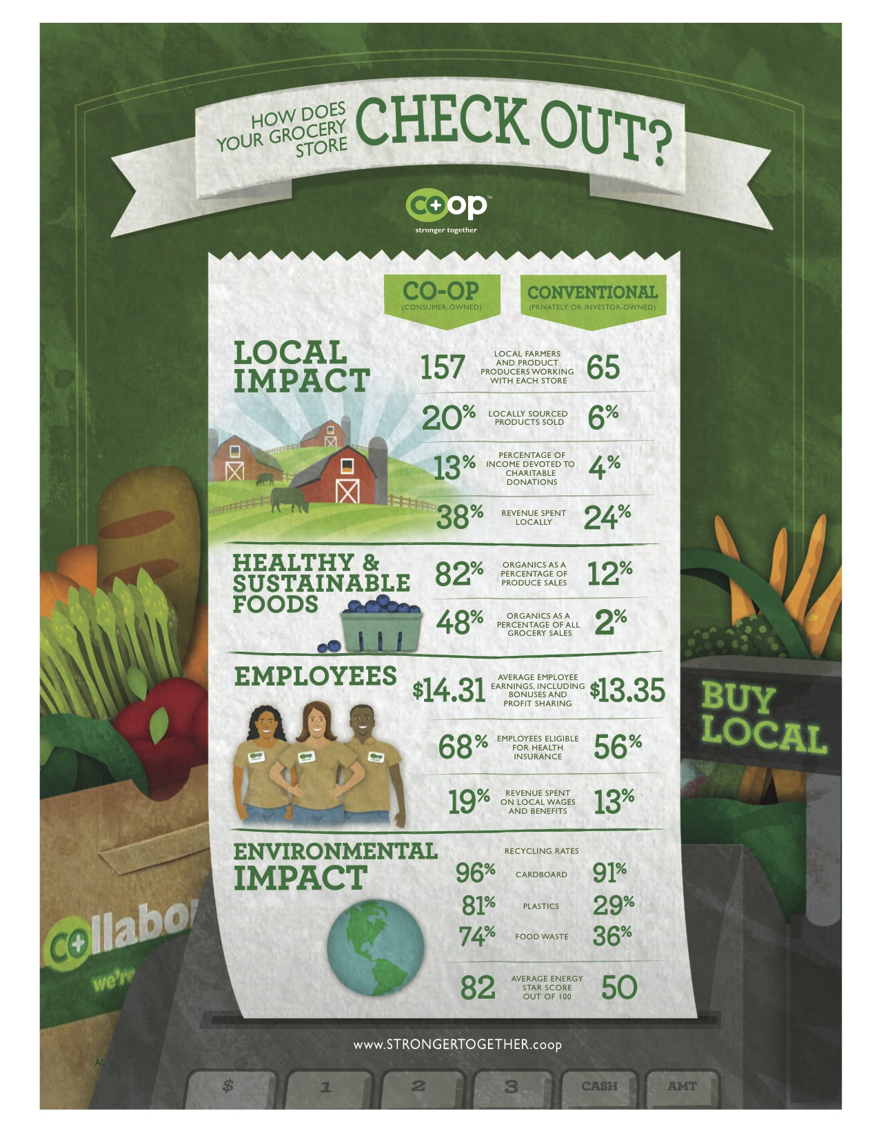 Healthy_Foods_Healthy_Communities_Study_Infographics_copy.jpg