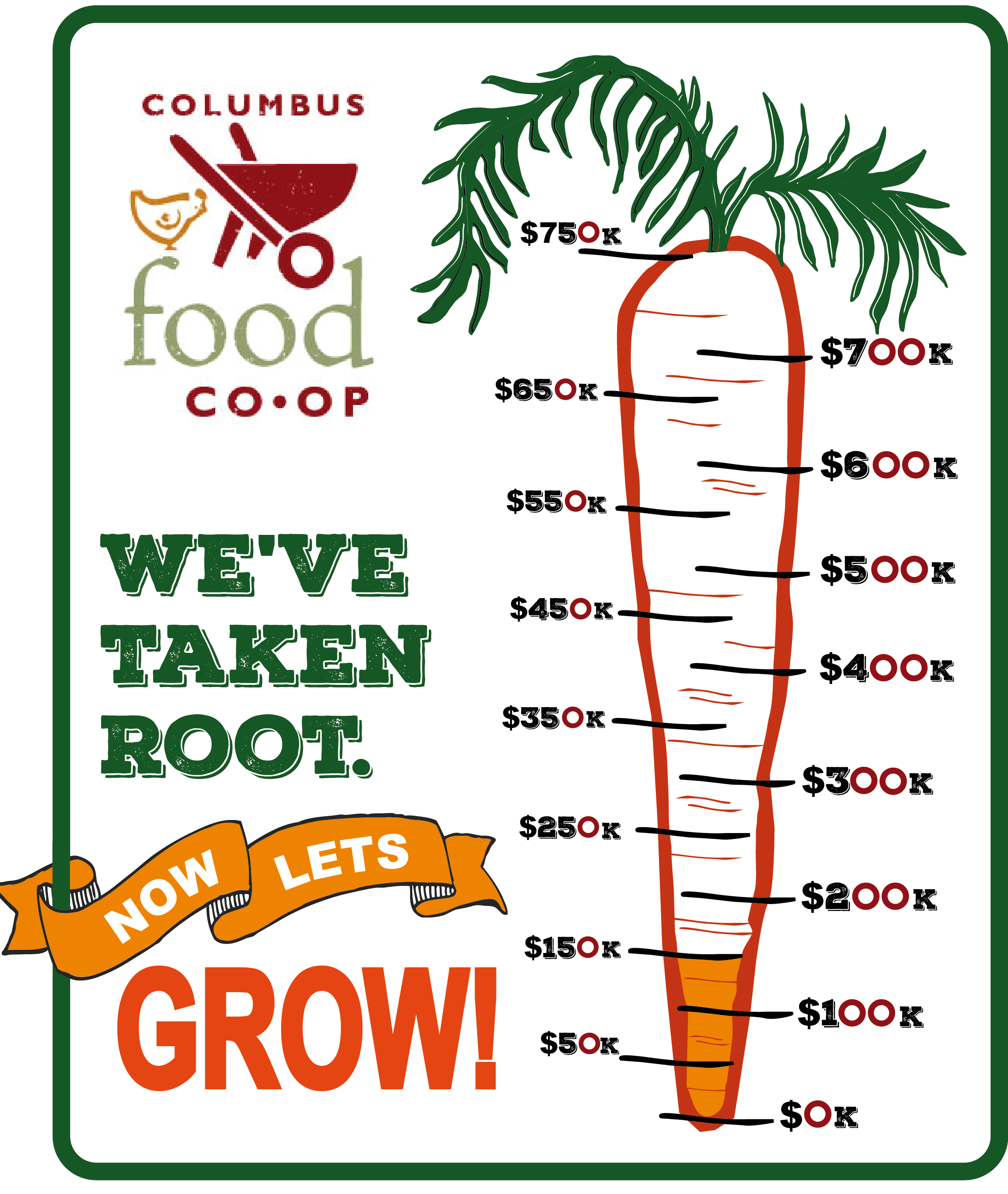 ColumbusCoOp-carrot-o-meter_150k.png