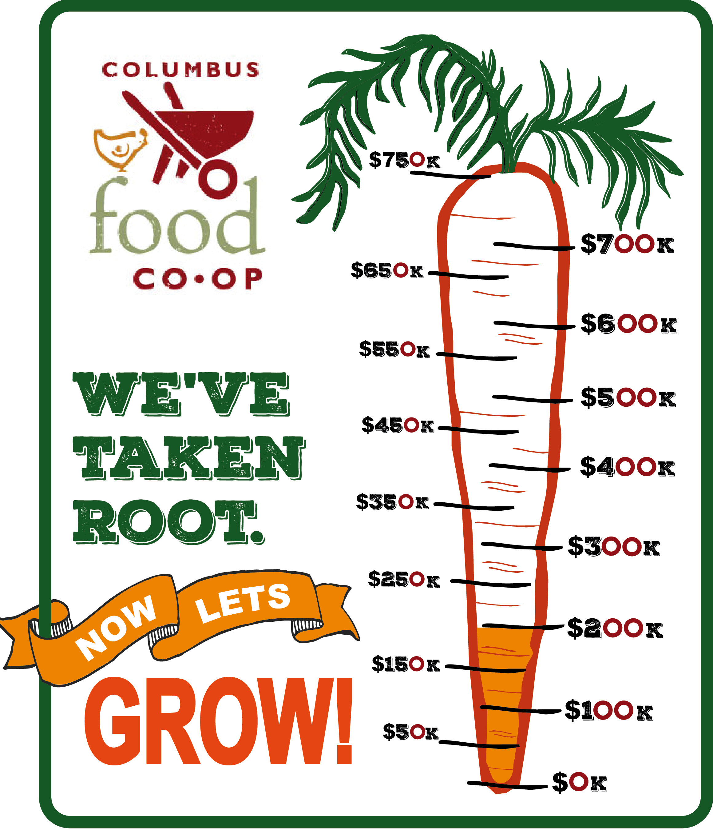 ColumbusCoOp-carrot-o-meter_200k.png