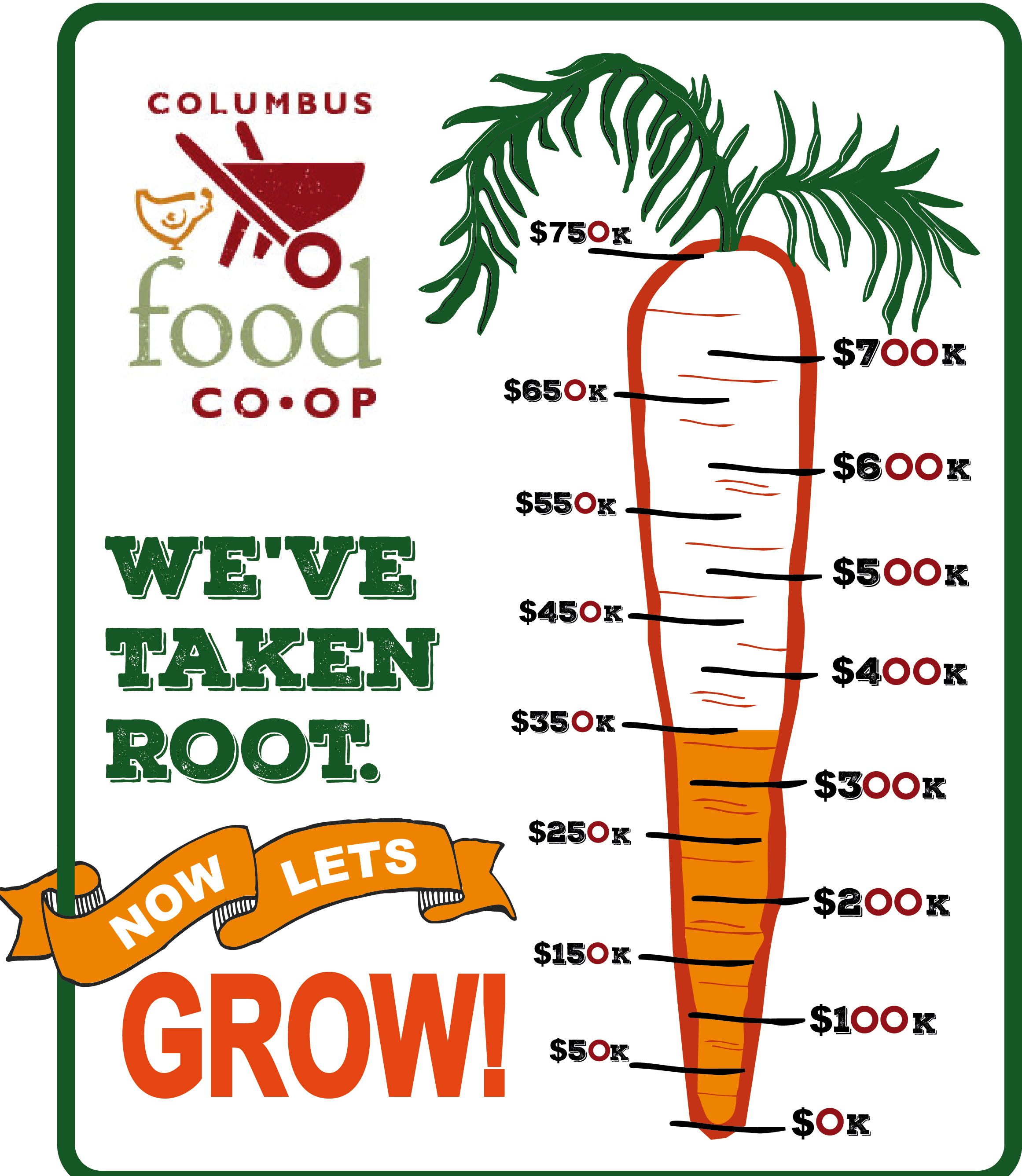 ColumbusCoOp-carrot-o-meter_350k.png