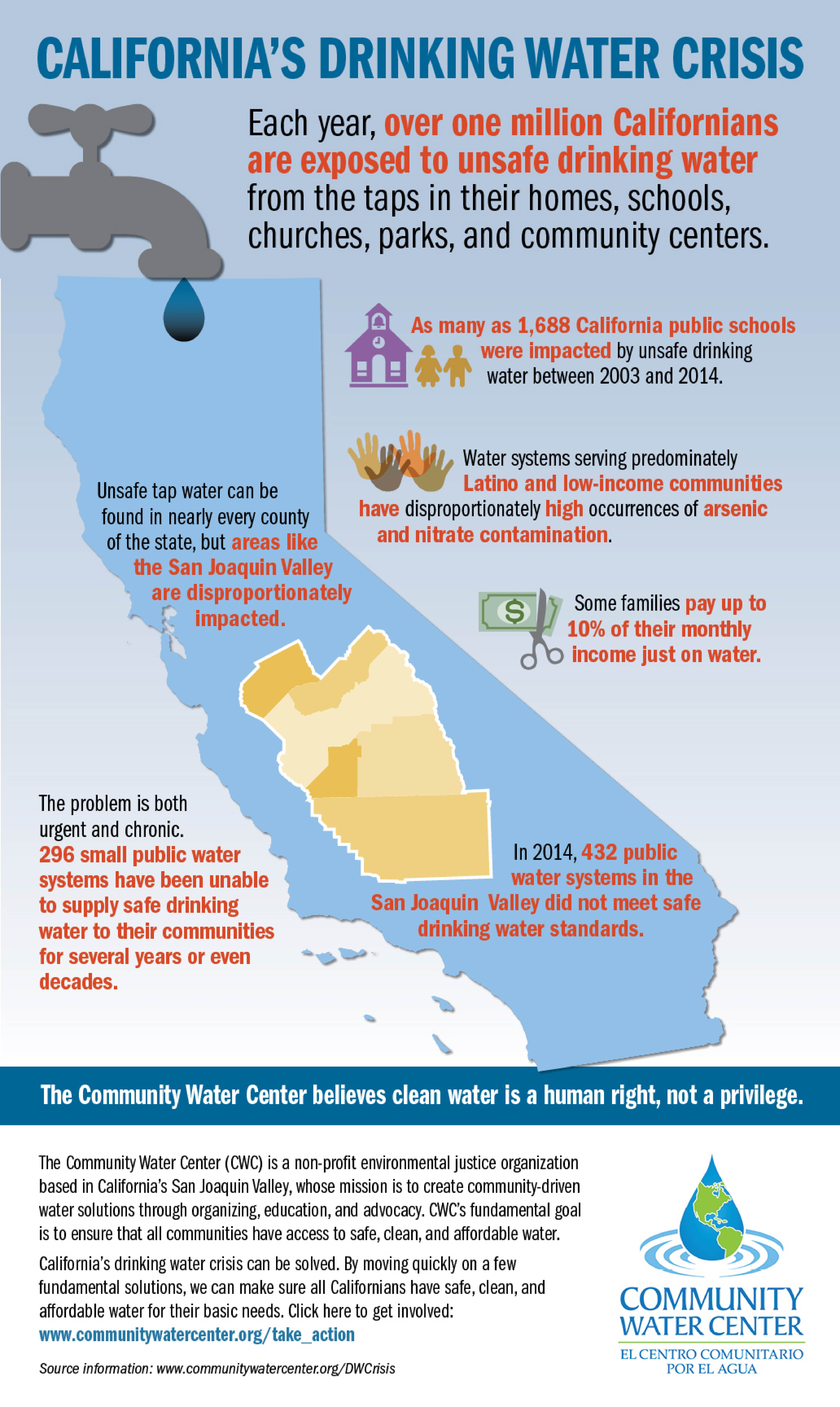 californias water crisis Western states have been dealing with water problems for a while, but they won't be alone for long as drought, flooding, and climate change restrict america's water.