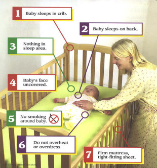 seven steps to avoid SIDS