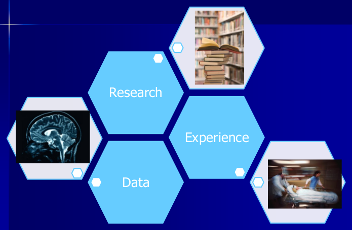 graphic Research, Experience, and Data