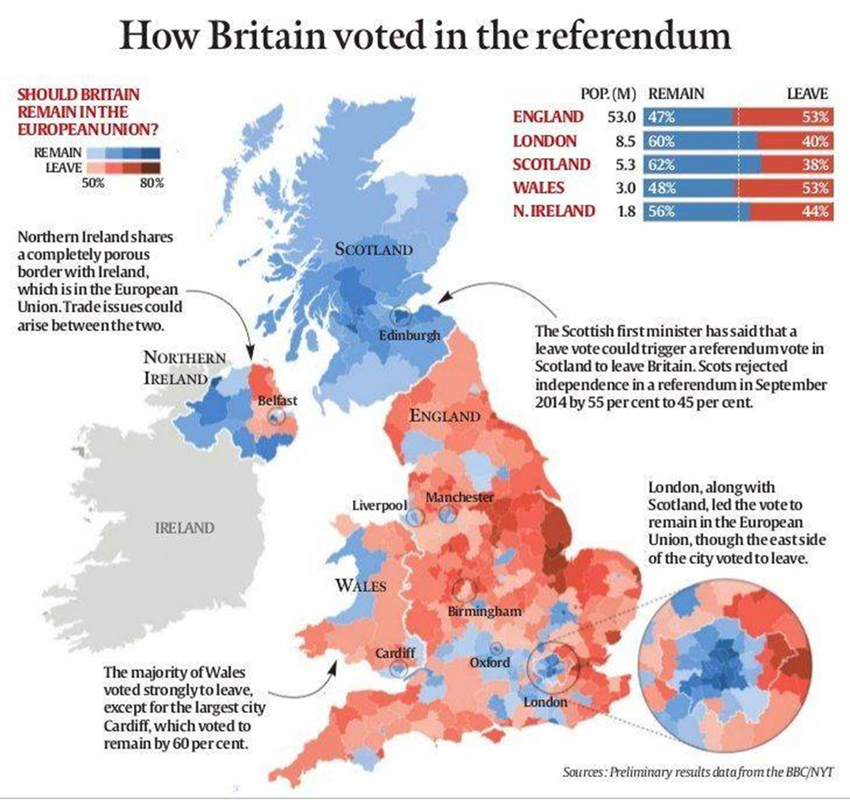 map of UK annotated with % vote to Remain vs. Leave