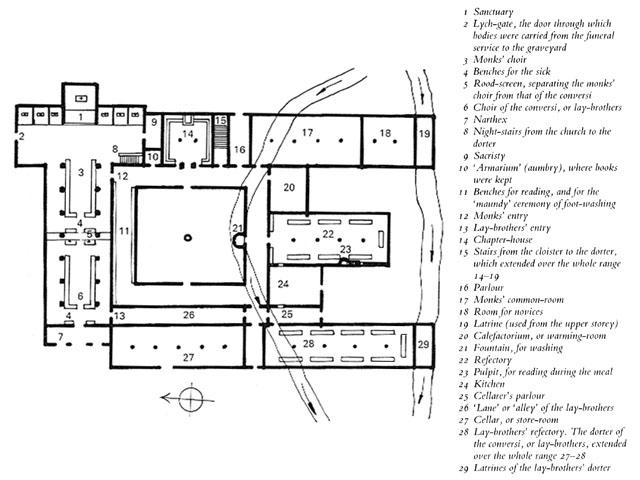 floorplan of monastery