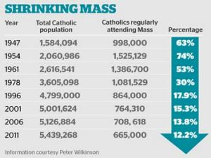 StatsMass.jpg