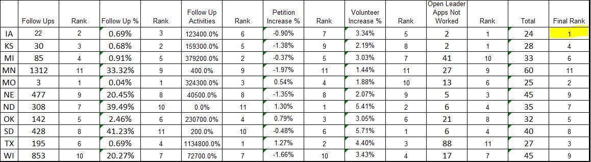 Rankings_5.1.16.JPG