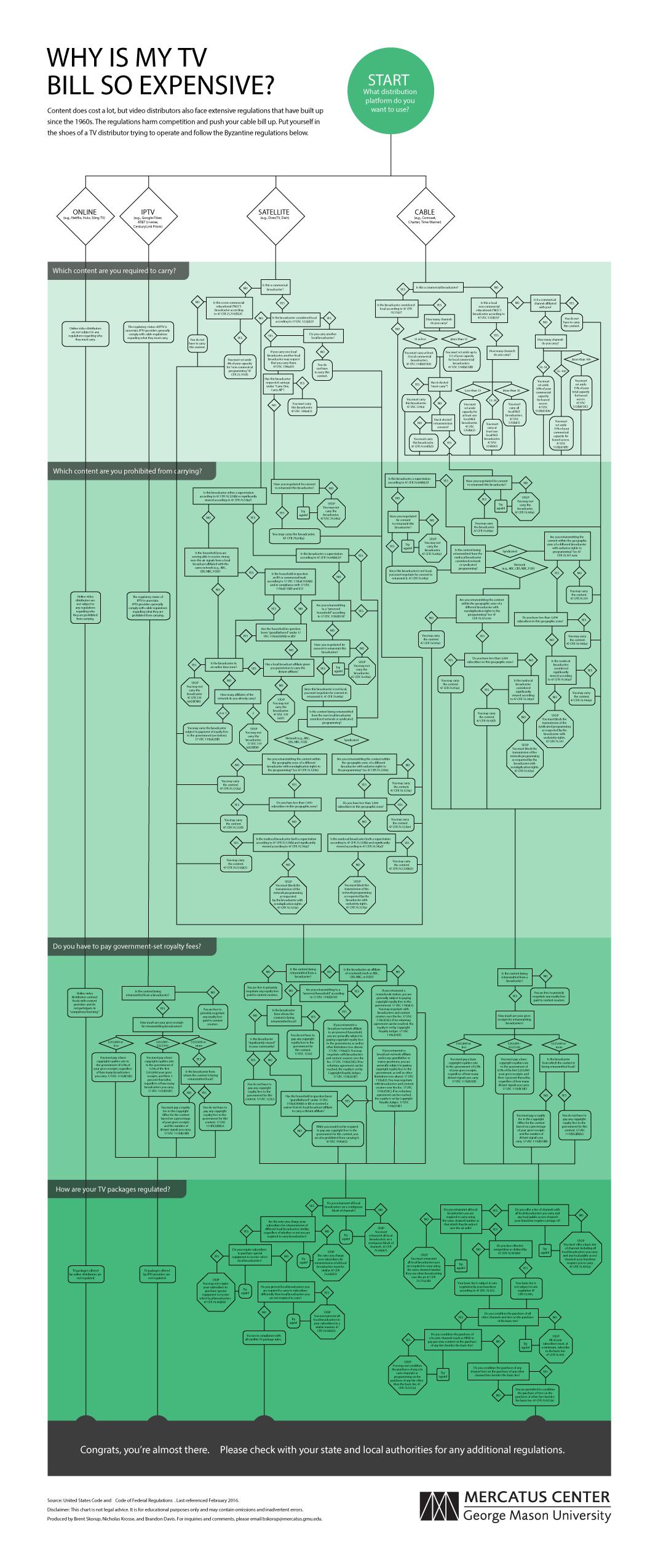 BC-Reg-Viz-Final-v3-(1).jpg