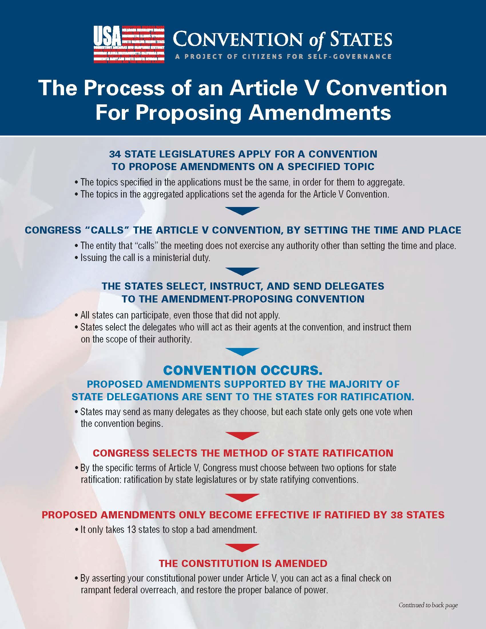 Article_22-ArticleVProcess-Web_Page_1.jpg