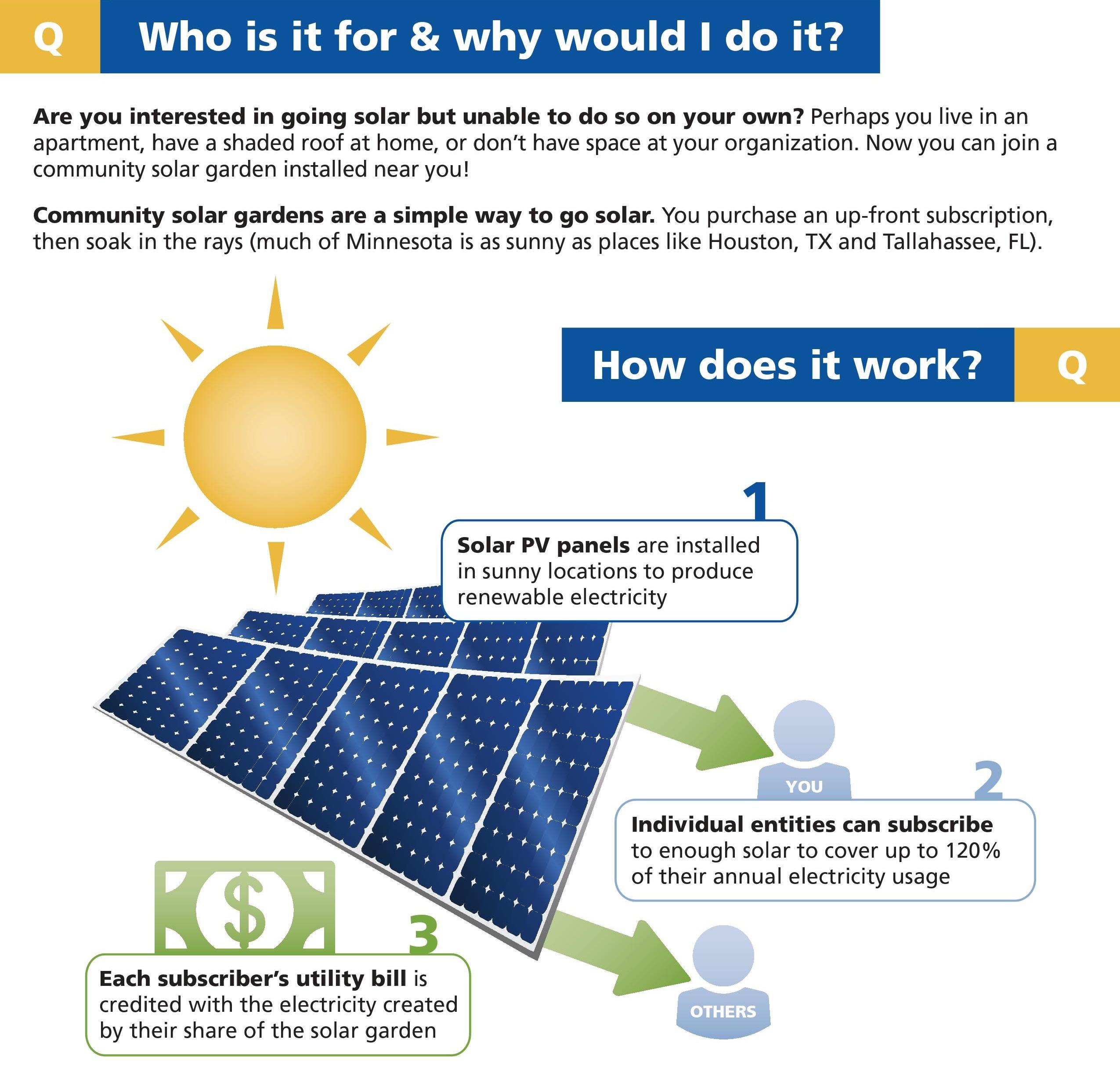 community_solar_garden_1.jpg
