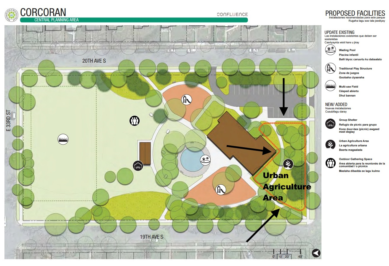 South_Side_Master_Plan_-_Preferred_Park_Concepts_-_Corcoran_Park_urban_ag.jpg