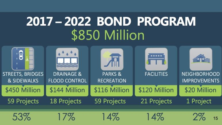 2017-municipal-bond-category-break-down-771x433.jpg