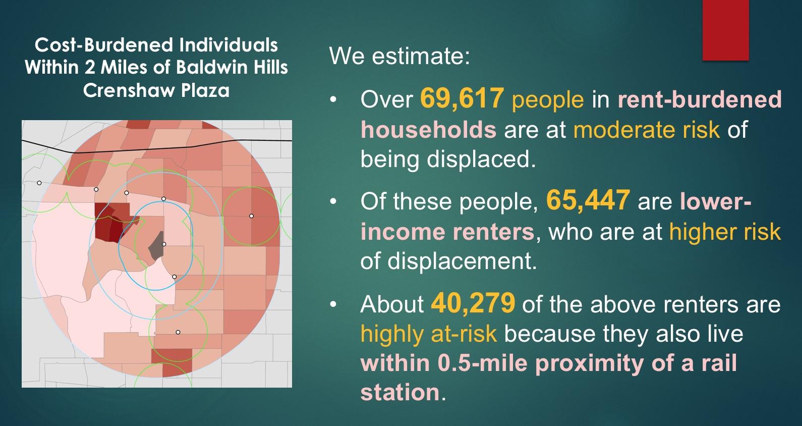 HIA_Displacement_Risk_Slide.jpg